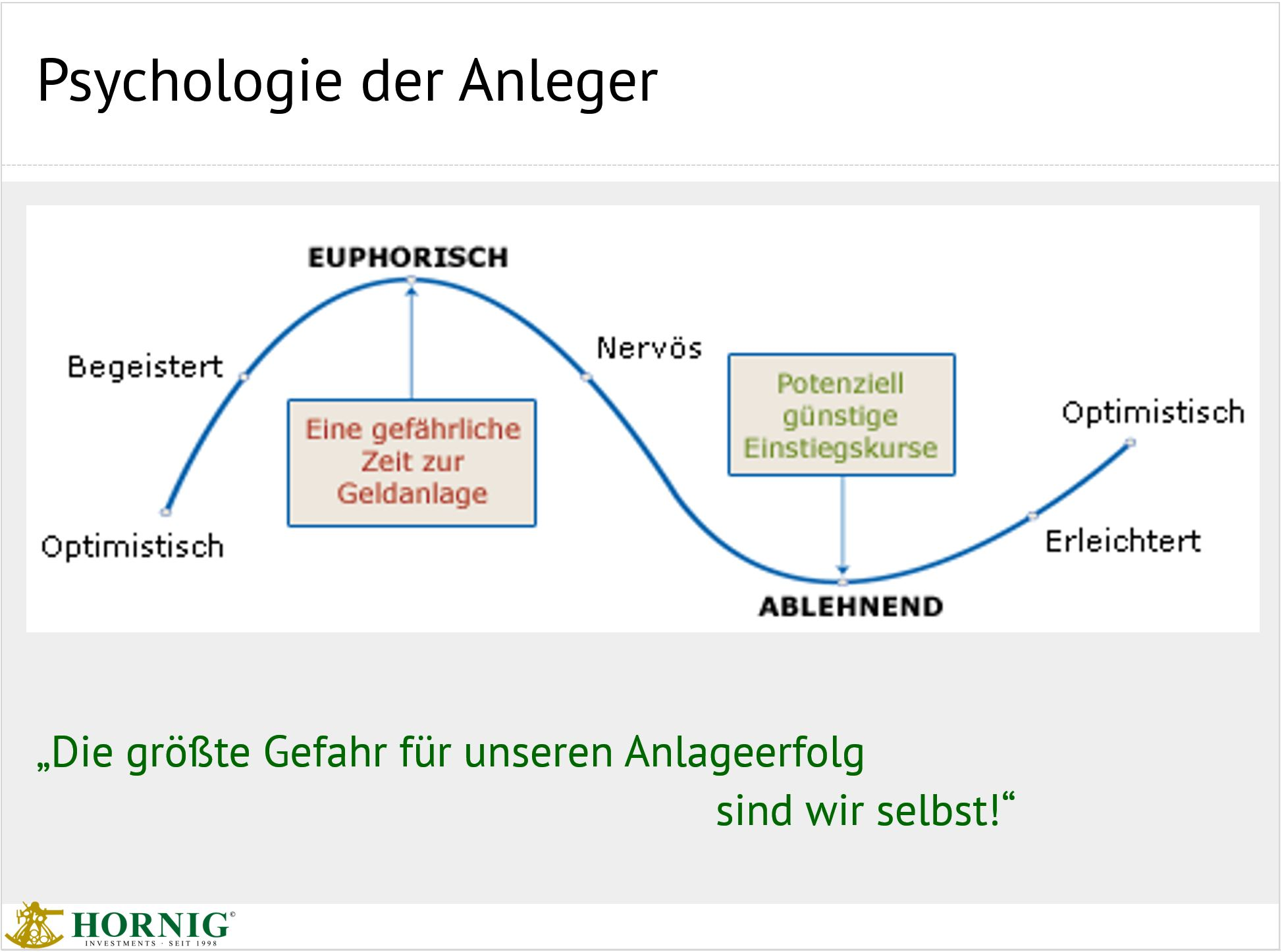 Psychologie der Anleger